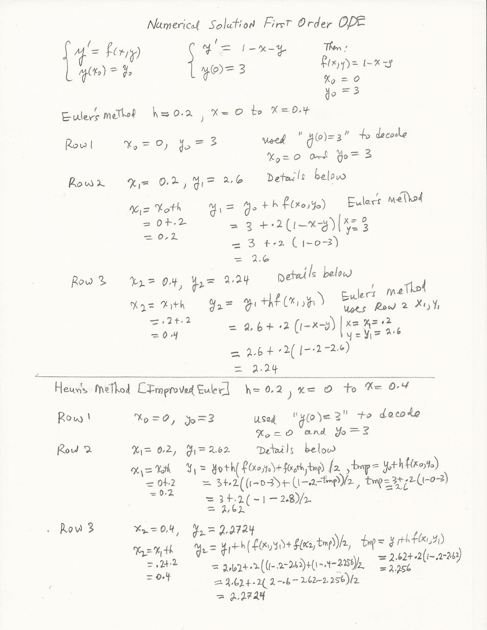 2280 805am Week 4 Lectures S2015 Solve This Second Order Differential Equation For A Rlc Series Circuit Jpeg Handwritten Example Y1 X Y Y03 Euler And Heun 4278 K
