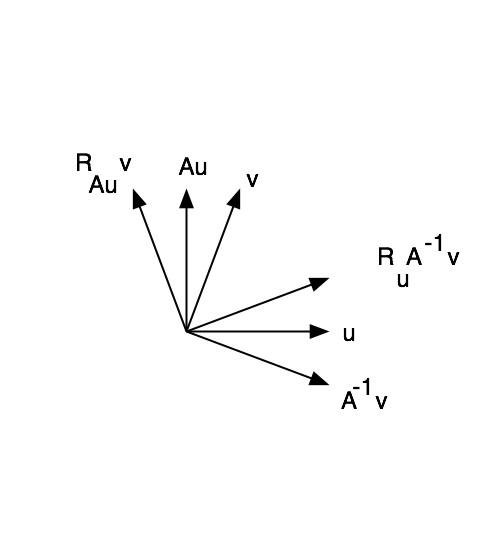 Transvection Algorithm, Platonic Solids Rendering Points in